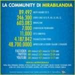 Parchi e social media marketing: i risultati del piano di comunicazione di Mirabilandia