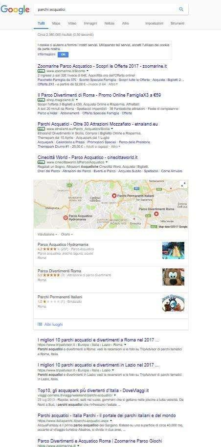 ricerca parchi acquatici local marketing