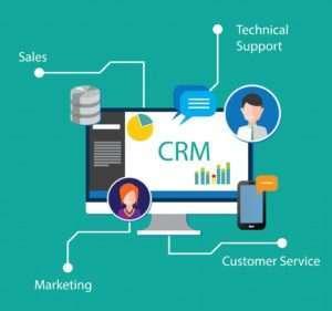 crm privacy dati personali lead marketing