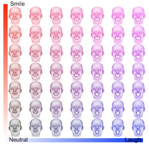 Disney riconoscimento facciale misurare cx